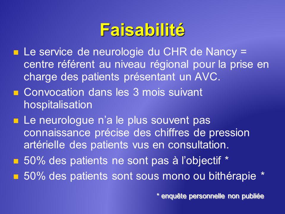 Faisabilité Le service de neurologie du CHR de Nancy = centre référent au niveau régional pour la prise en charge des patients présentant un AVC.