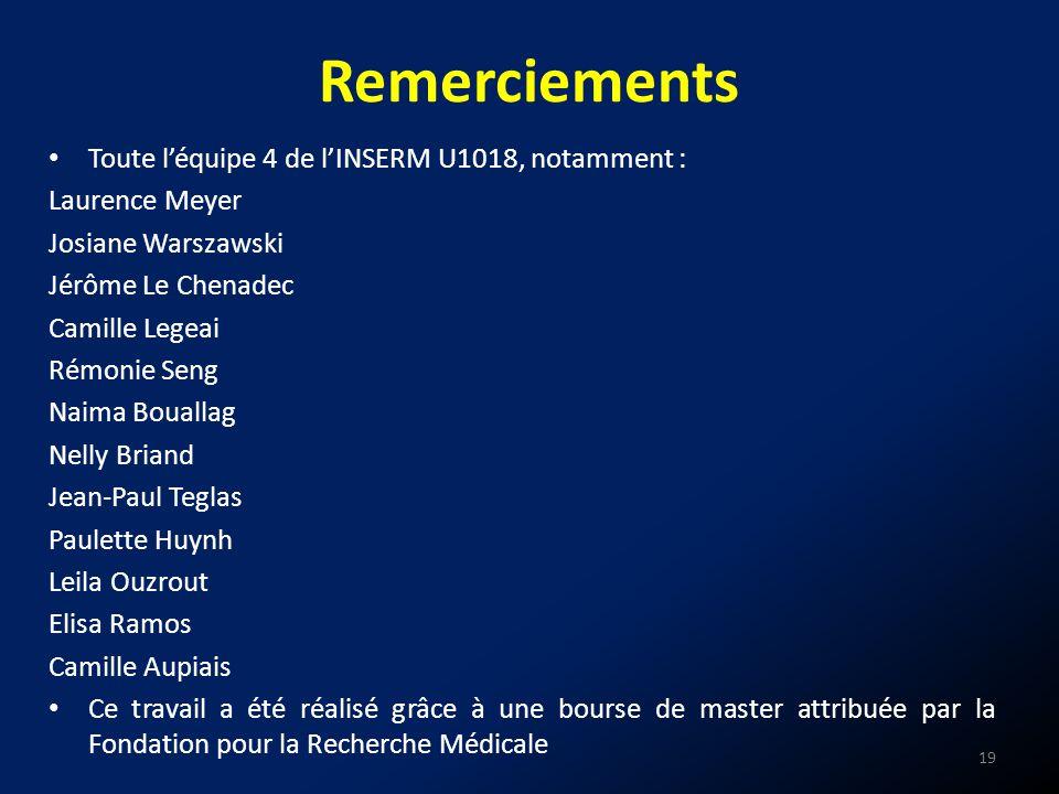 Remerciements Toute l'équipe 4 de l'INSERM U1018, notamment :