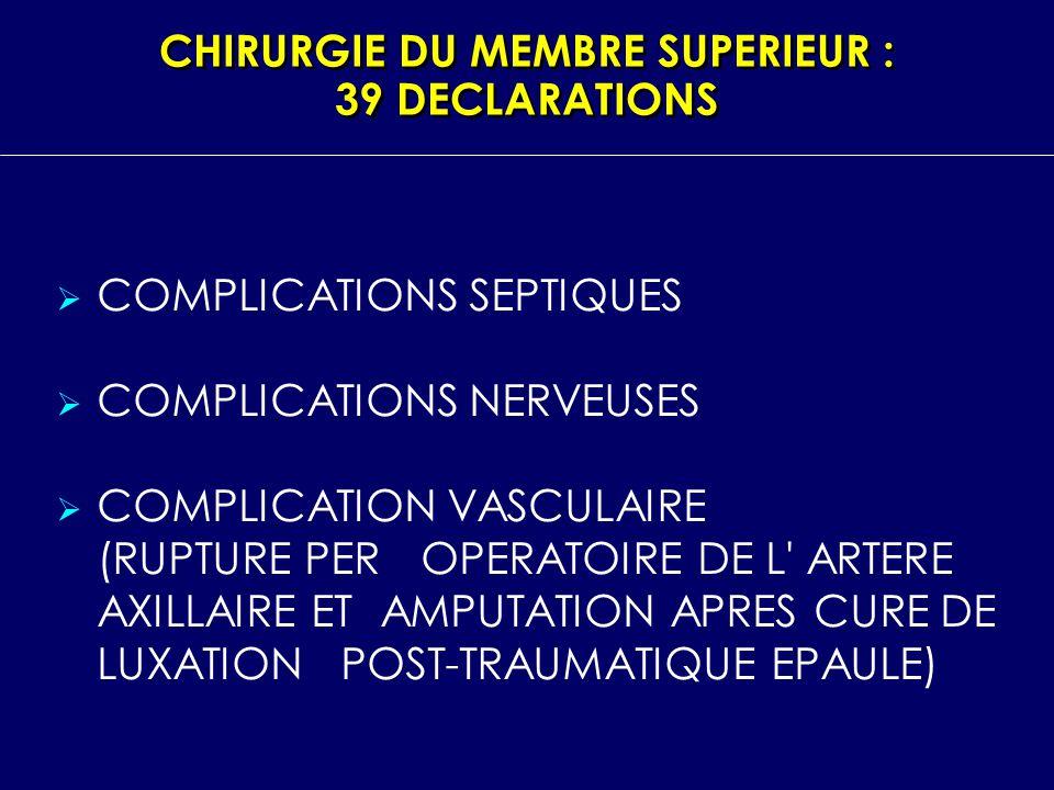 CHIRURGIE DU MEMBRE SUPERIEUR : 39 DECLARATIONS