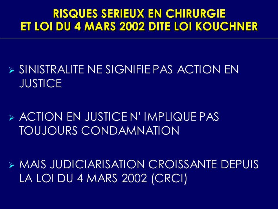 RISQUES SERIEUX EN CHIRURGIE ET LOI DU 4 MARS 2002 DITE LOI KOUCHNER