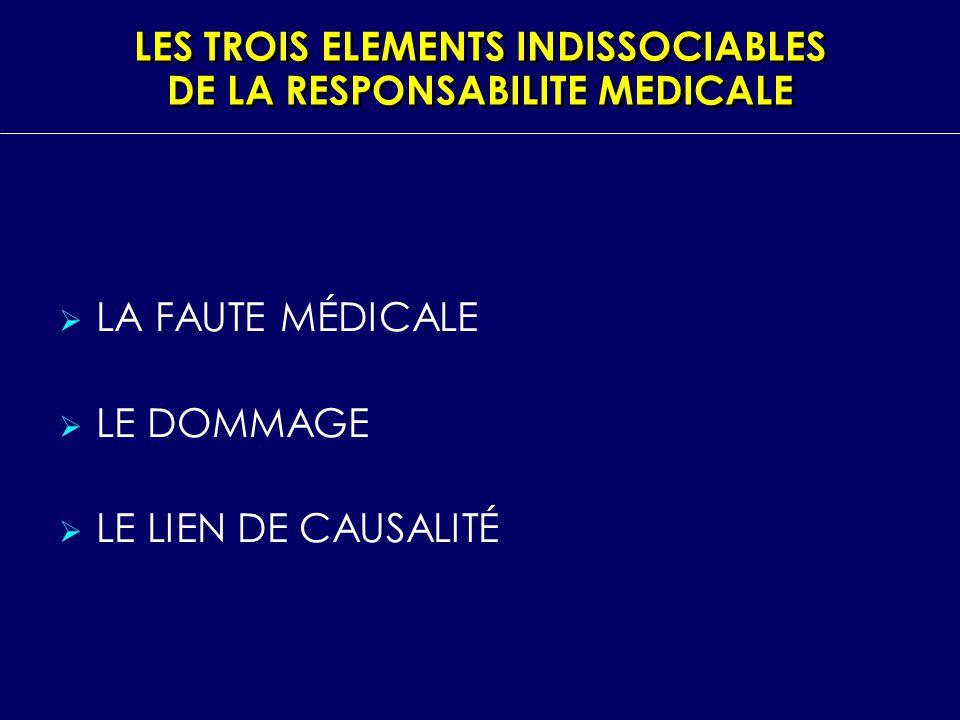 LES TROIS ELEMENTS INDISSOCIABLES DE LA RESPONSABILITE MEDICALE
