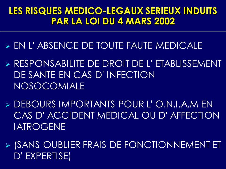 LES RISQUES MEDICO‑LEGAUX SERIEUX INDUITS PAR LA LOI DU 4 MARS 2002