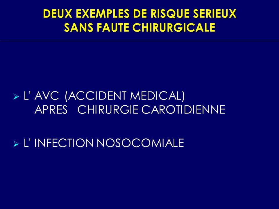 DEUX EXEMPLES DE RISQUE SERIEUX SANS FAUTE CHIRURGICALE