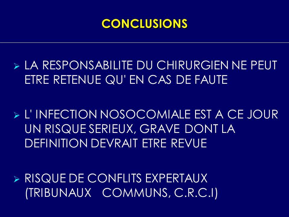CONCLUSIONS LA RESPONSABILITE DU CHIRURGIEN NE PEUT ETRE RETENUE QU EN CAS DE FAUTE.