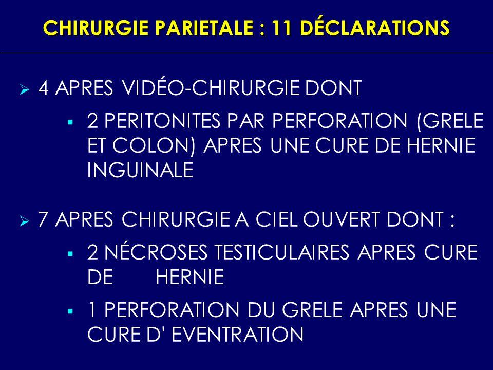 CHIRURGIE PARIETALE : 11 DÉCLARATIONS