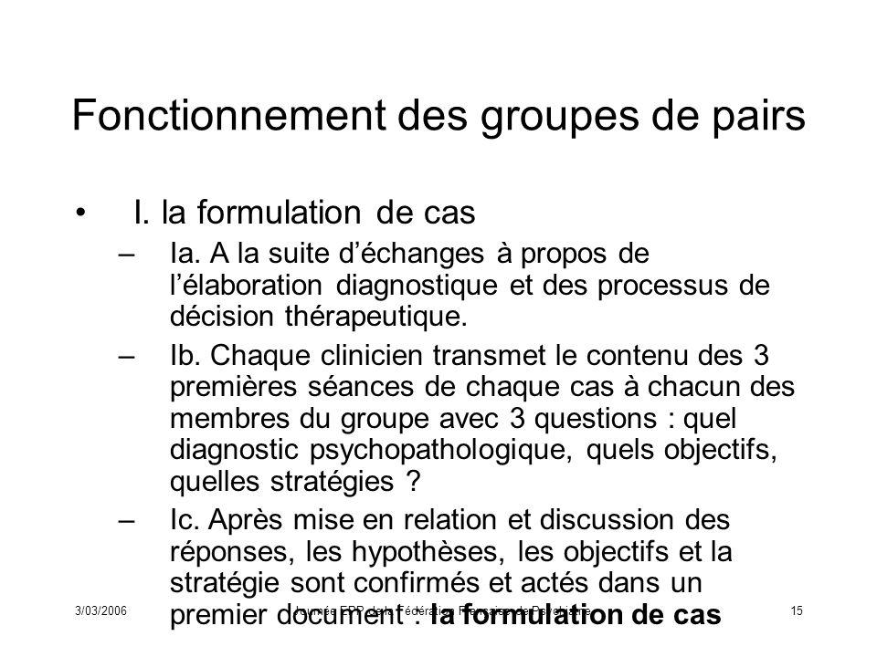 Fonctionnement des groupes de pairs