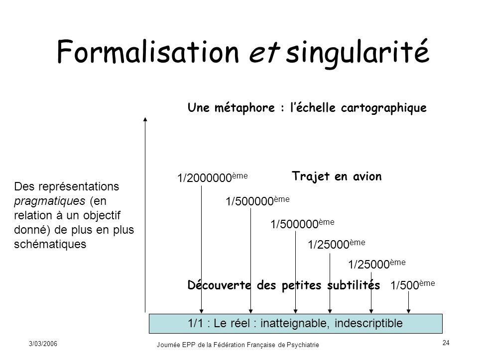 Formalisation et singularité