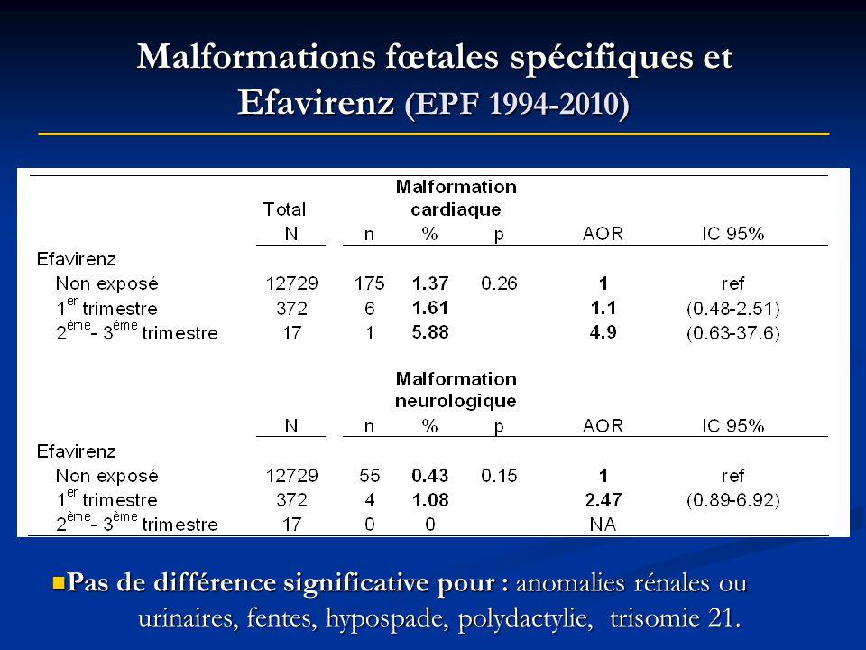 Malformations fœtales spécifiques et Efavirenz (EPF 1994-2010)
