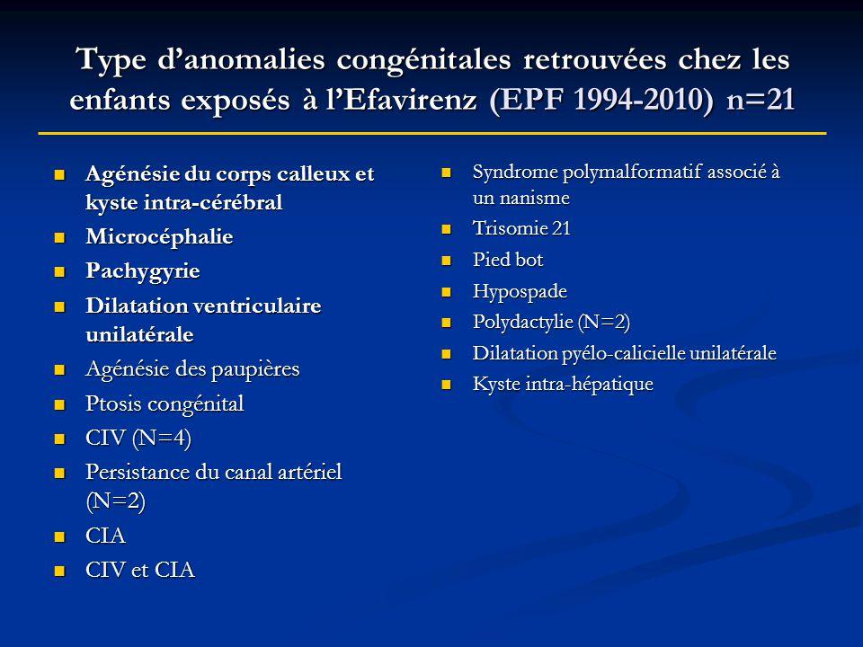 Type d'anomalies congénitales retrouvées chez les enfants exposés à l'Efavirenz (EPF 1994-2010) n=21