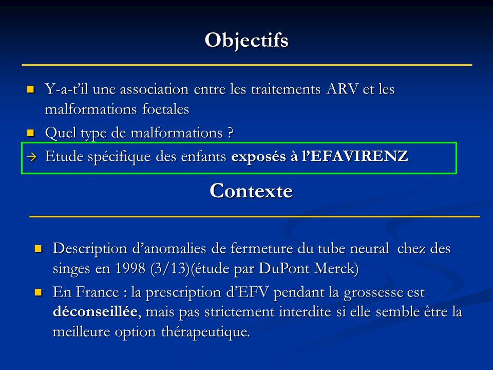 Objectifs Y-a-t'il une association entre les traitements ARV et les malformations foetales. Quel type de malformations