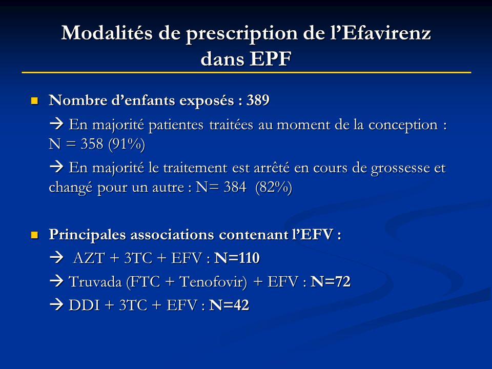 Modalités de prescription de l'Efavirenz dans EPF