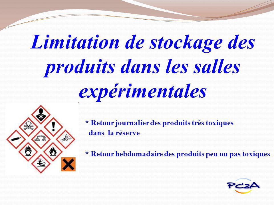 Limitation de stockage des produits dans les salles expérimentales