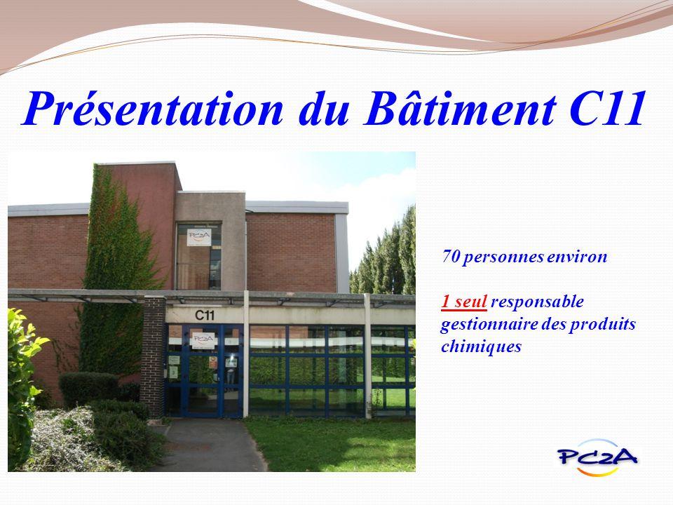 Présentation du Bâtiment C11