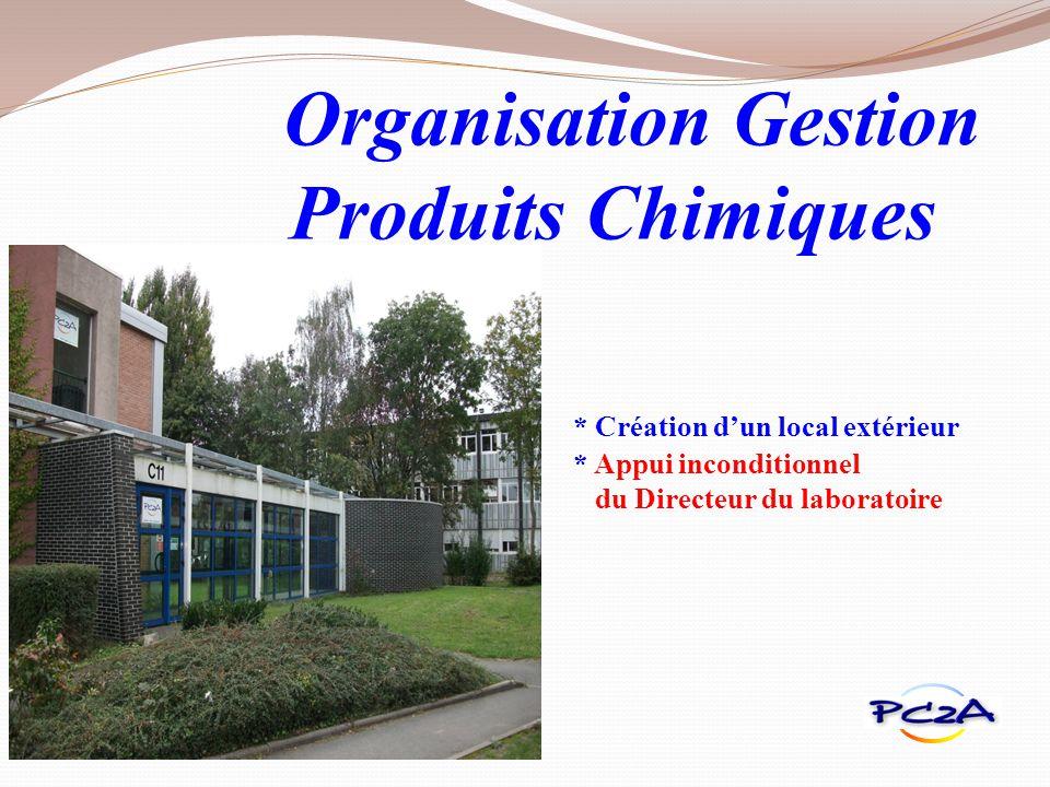 Organisation Gestion Produits Chimiques