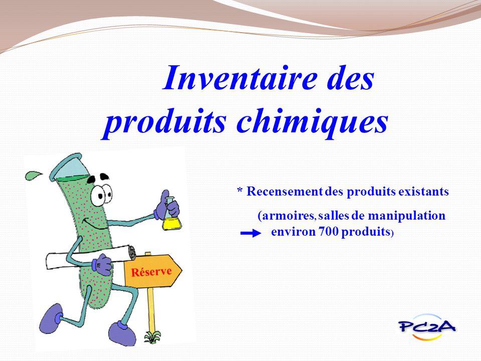 Inventaire des produits chimiques * Recensement des produits existants