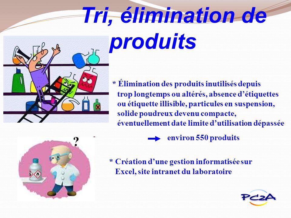 Tri, élimination de produits