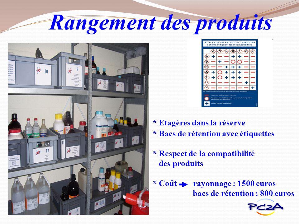 Rangement des produits