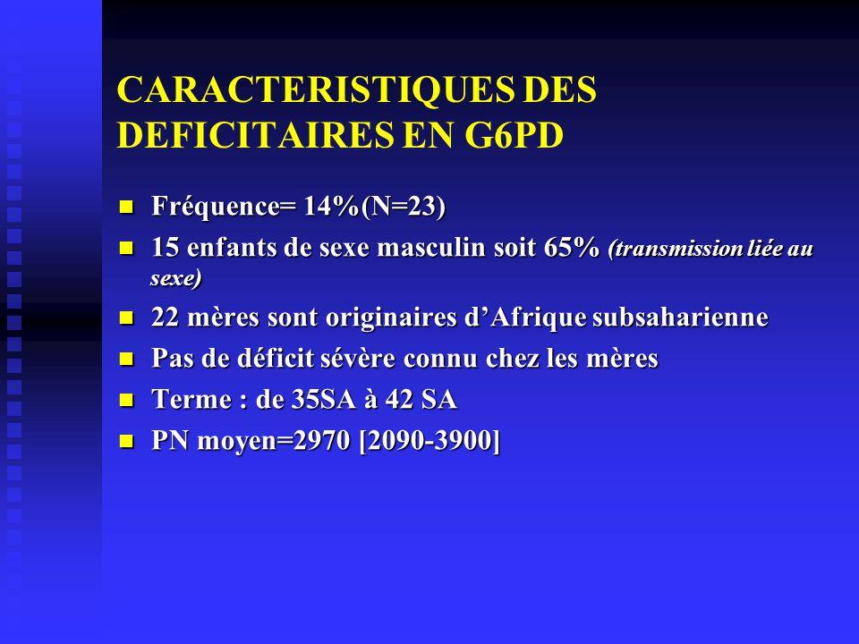 CARACTERISTIQUES DES DEFICITAIRES EN G6PD