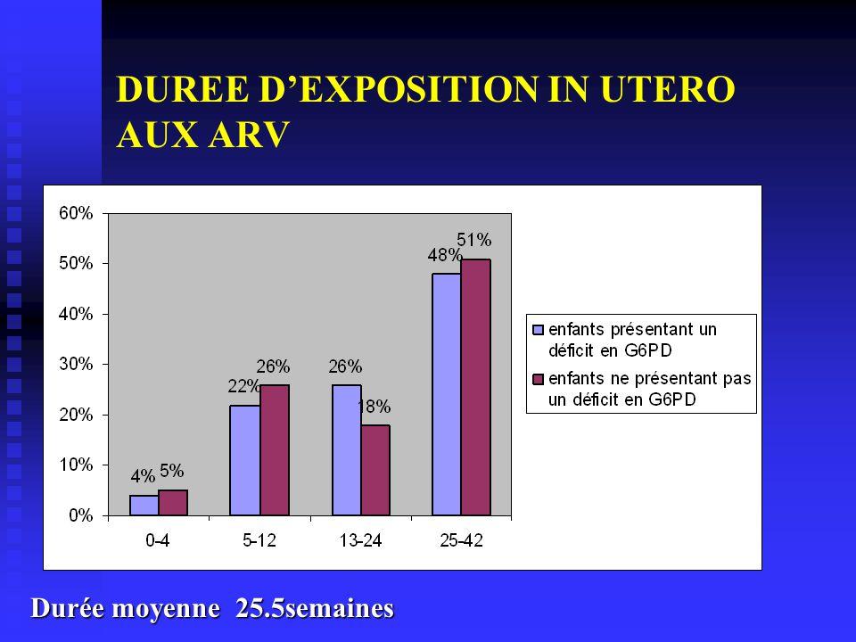 DUREE D'EXPOSITION IN UTERO AUX ARV