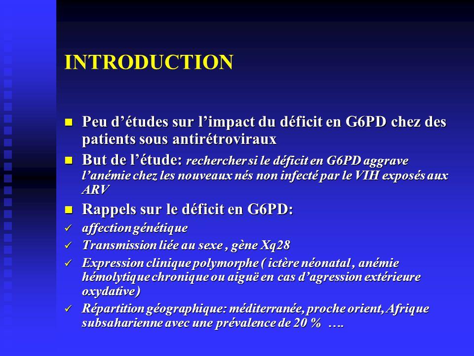 INTRODUCTION Peu d'études sur l'impact du déficit en G6PD chez des patients sous antirétroviraux.