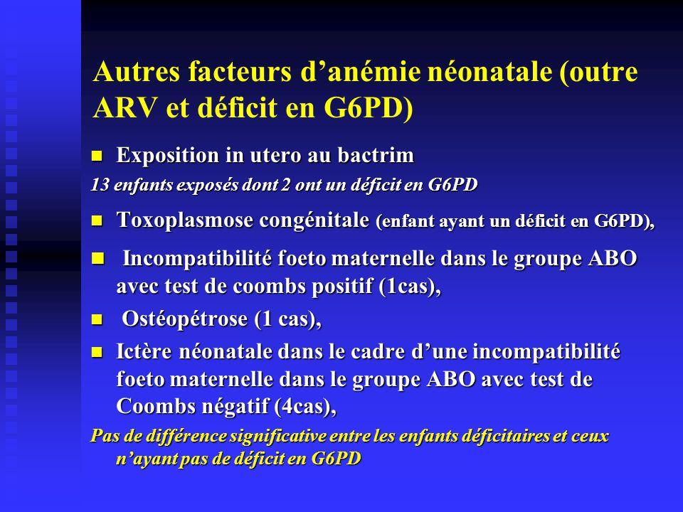 Autres facteurs d'anémie néonatale (outre ARV et déficit en G6PD)