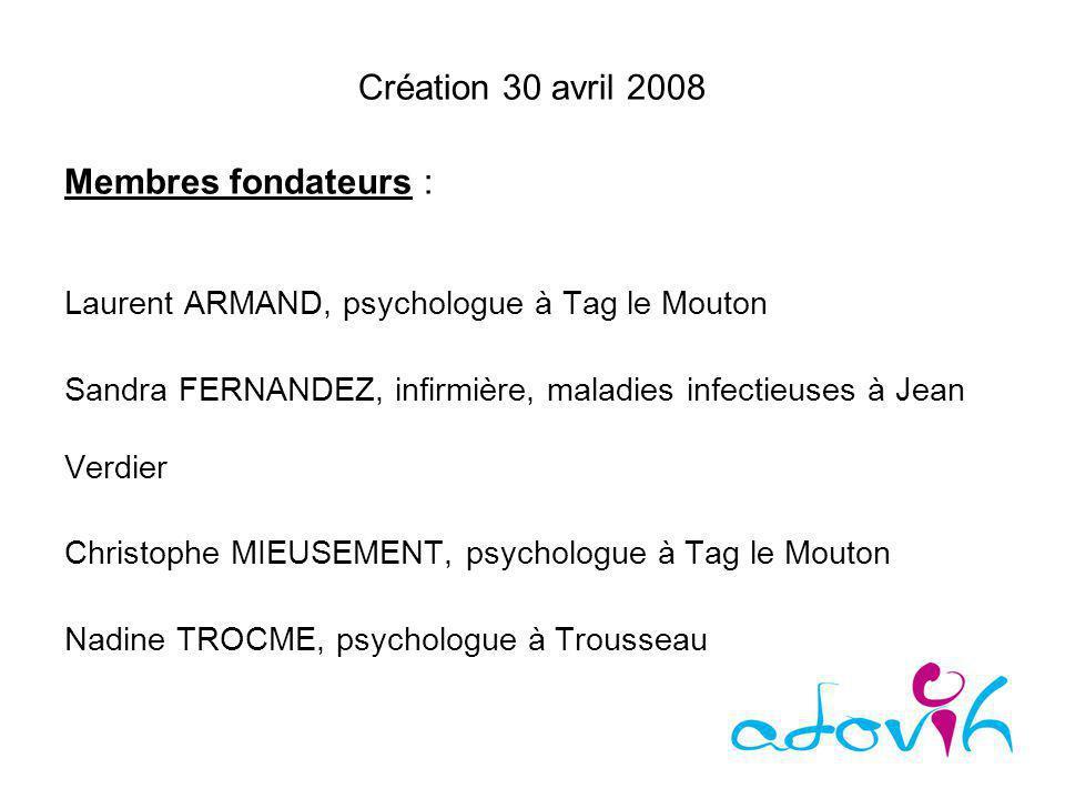 Création 30 avril 2008 Membres fondateurs :