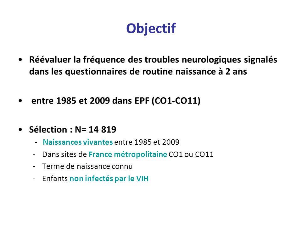 Objectif Réévaluer la fréquence des troubles neurologiques signalés dans les questionnaires de routine naissance à 2 ans.