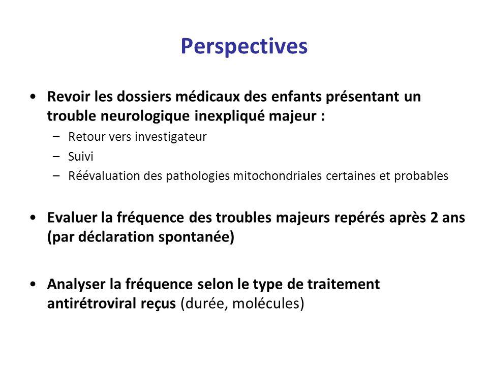 Perspectives Revoir les dossiers médicaux des enfants présentant un trouble neurologique inexpliqué majeur :
