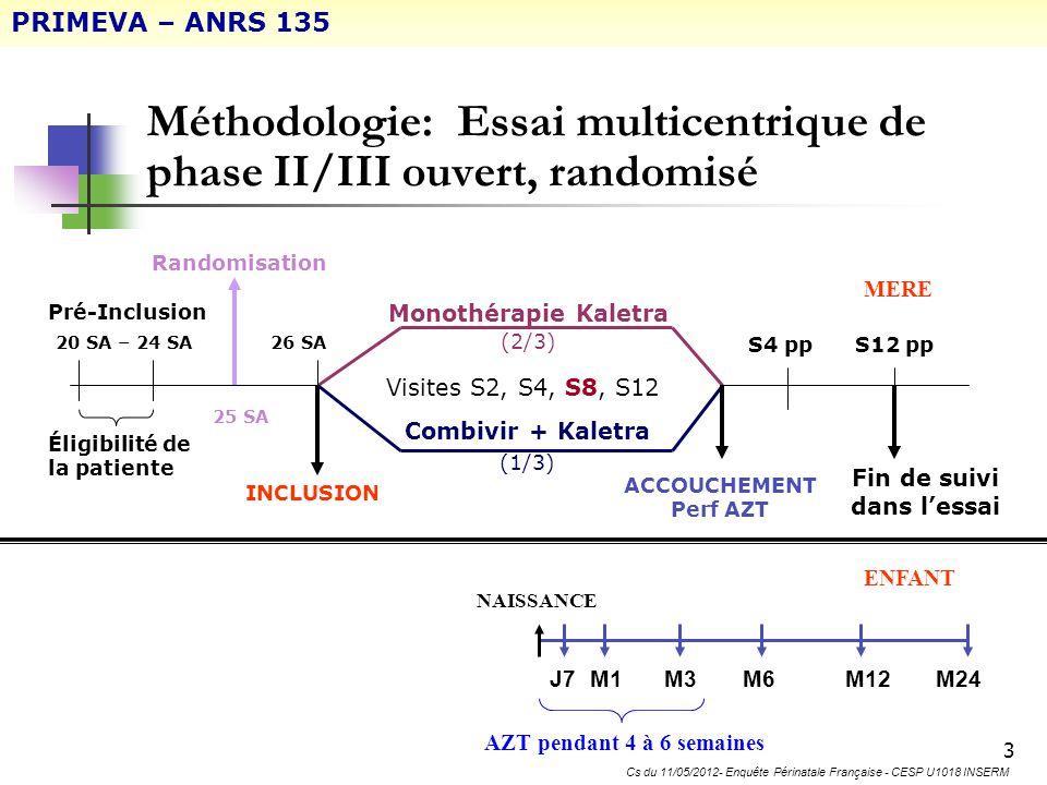 Méthodologie: Essai multicentrique de phase II/III ouvert, randomisé