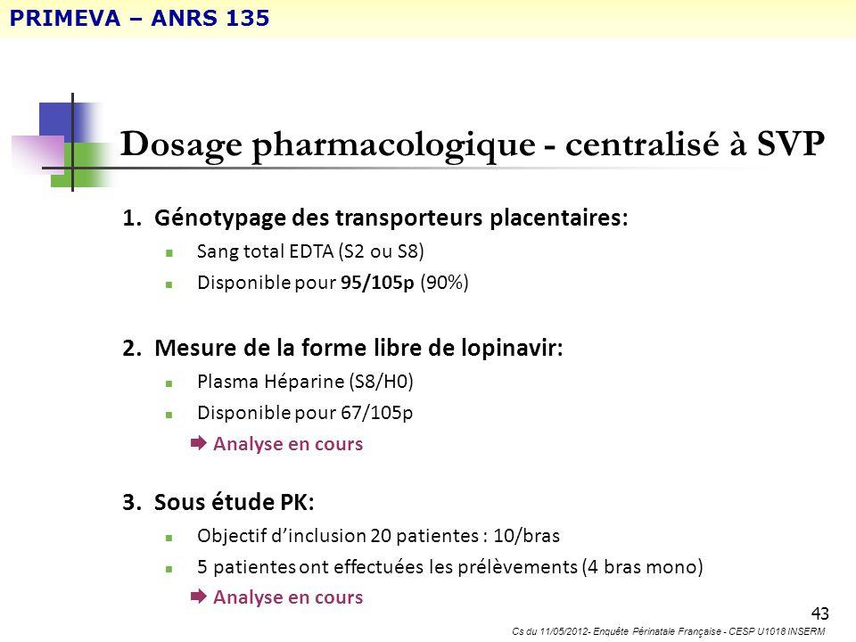 Dosage pharmacologique - centralisé à SVP