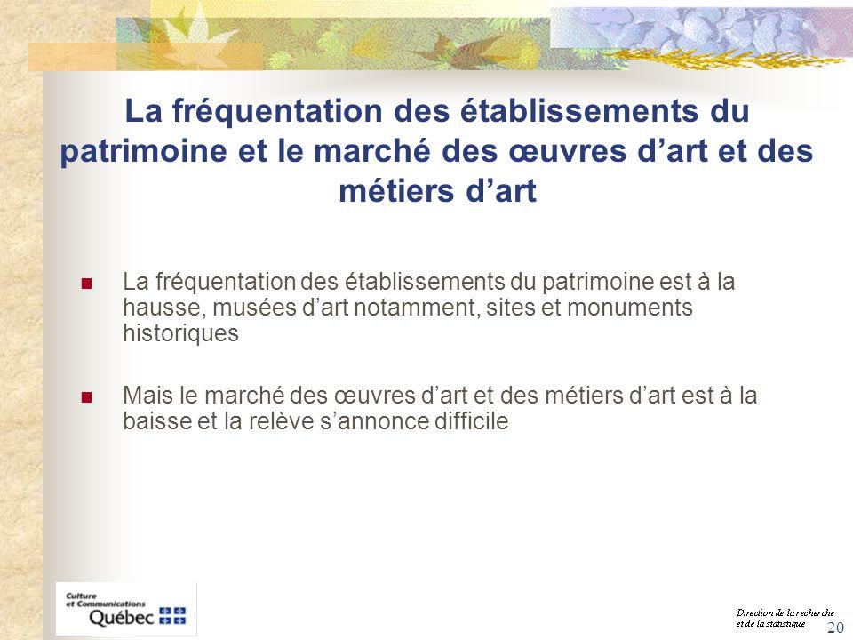 La fréquentation des établissements du patrimoine et le marché des œuvres d'art et des métiers d'art