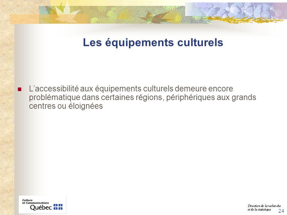 Les équipements culturels