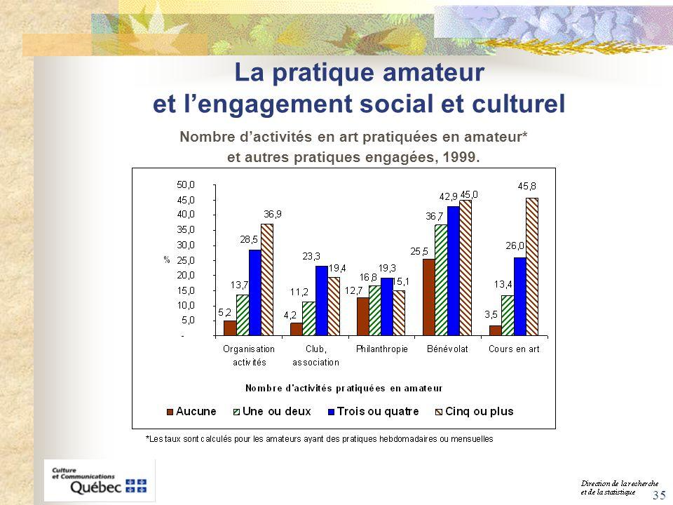 La pratique amateur et l'engagement social et culturel