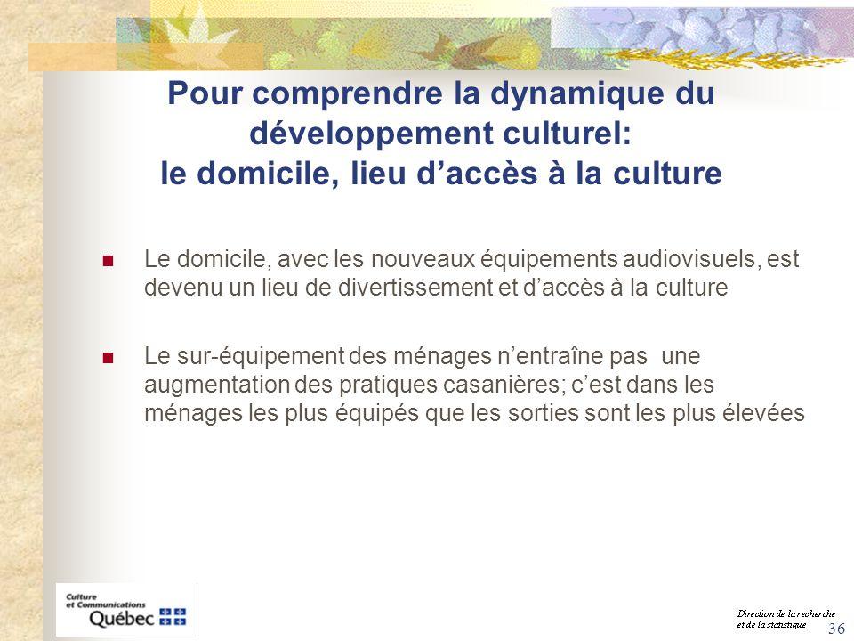 Pour comprendre la dynamique du développement culturel: le domicile, lieu d'accès à la culture