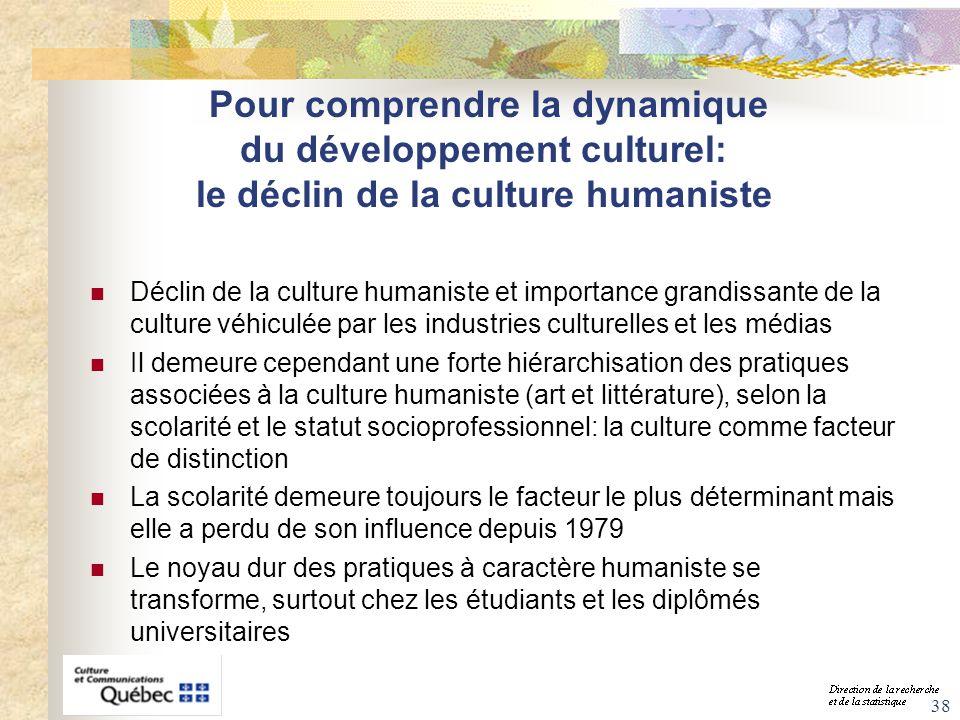 Pour comprendre la dynamique du développement culturel: le déclin de la culture humaniste
