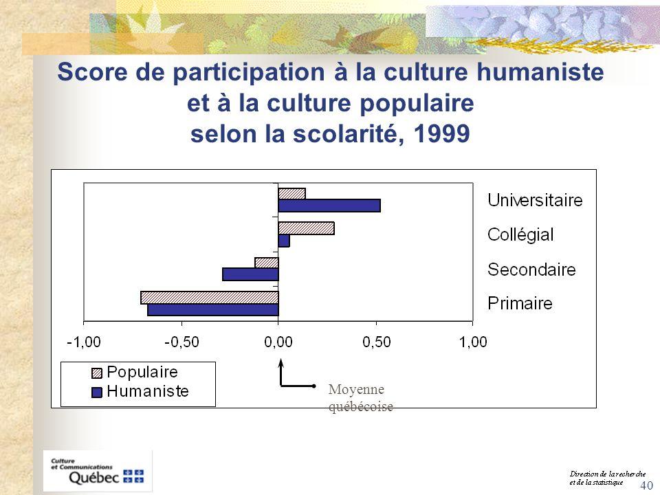 Score de participation à la culture humaniste et à la culture populaire selon la scolarité, 1999
