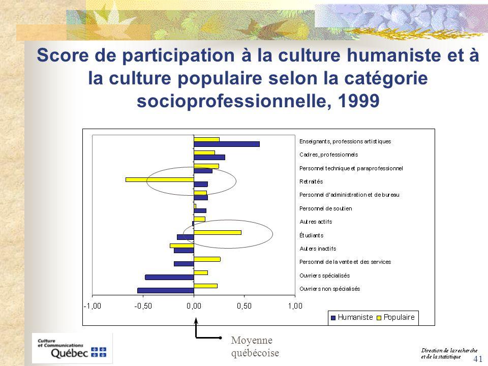 Score de participation à la culture humaniste et à la culture populaire selon la catégorie socioprofessionnelle, 1999