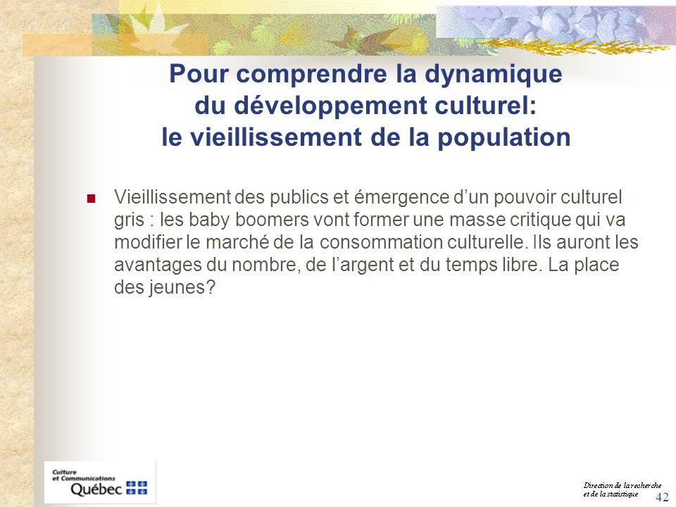 Pour comprendre la dynamique du développement culturel: le vieillissement de la population
