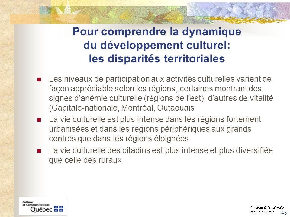 Pour comprendre la dynamique du développement culturel: les disparités territoriales