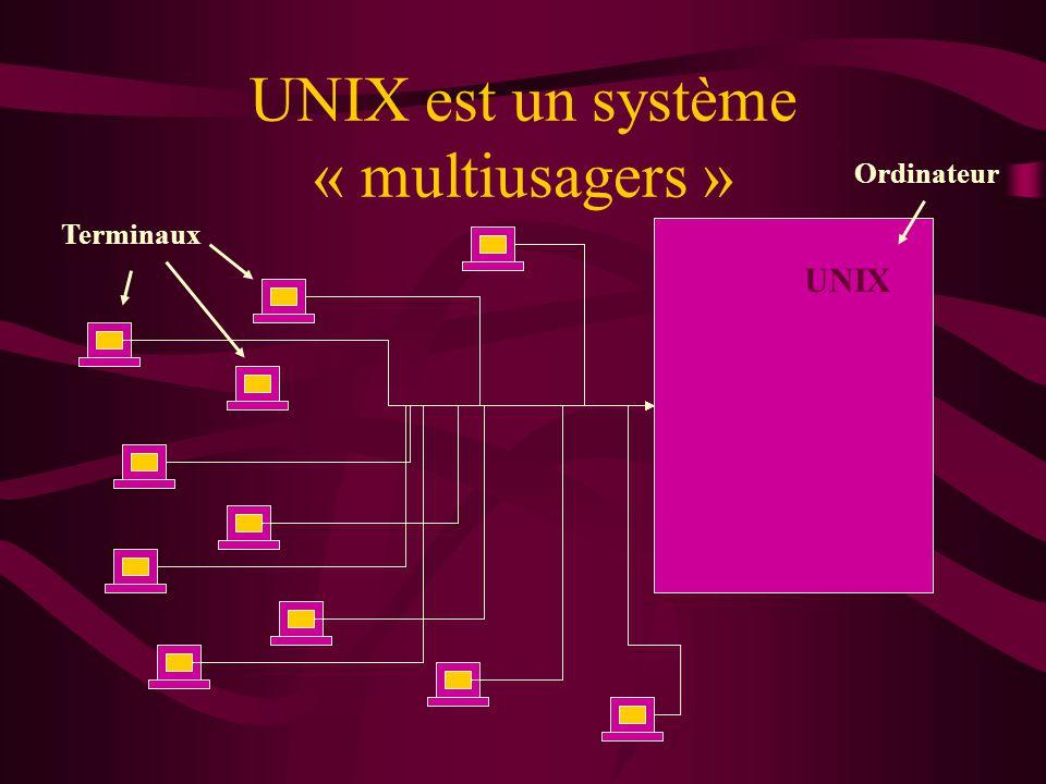 UNIX est un système « multiusagers »