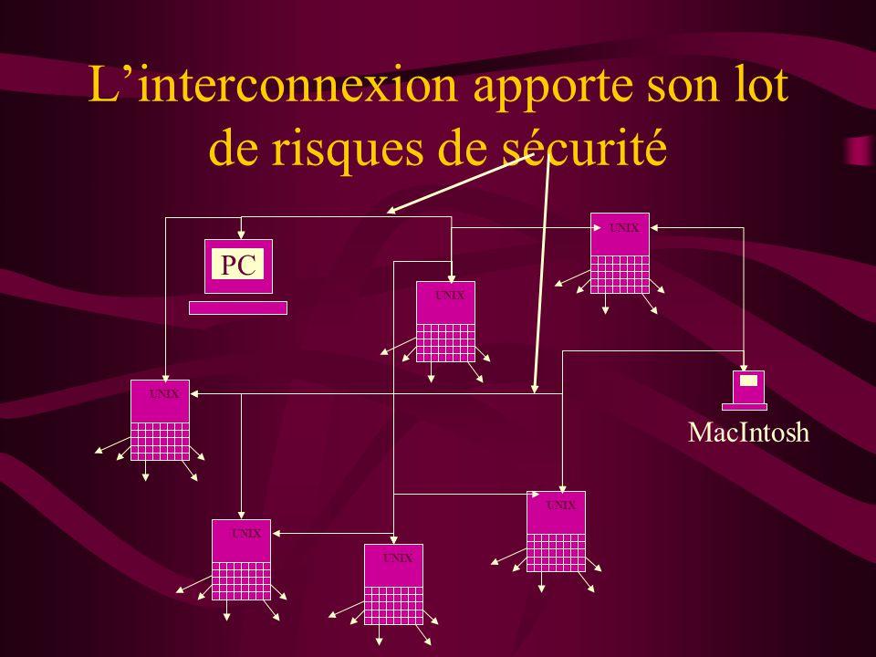 L'interconnexion apporte son lot de risques de sécurité