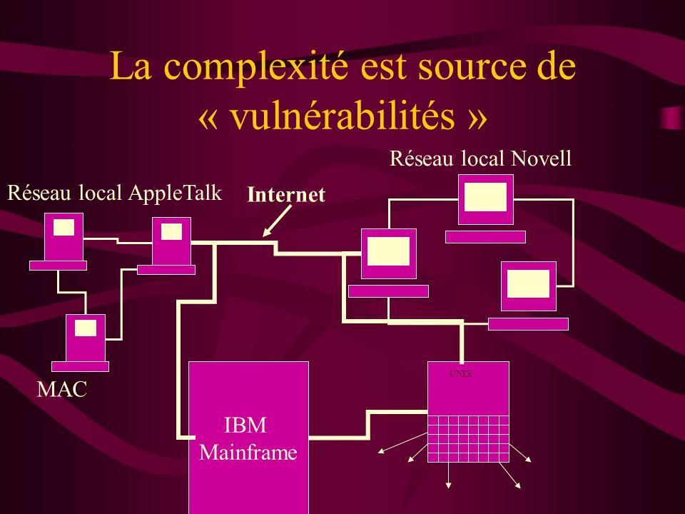 La complexité est source de « vulnérabilités »