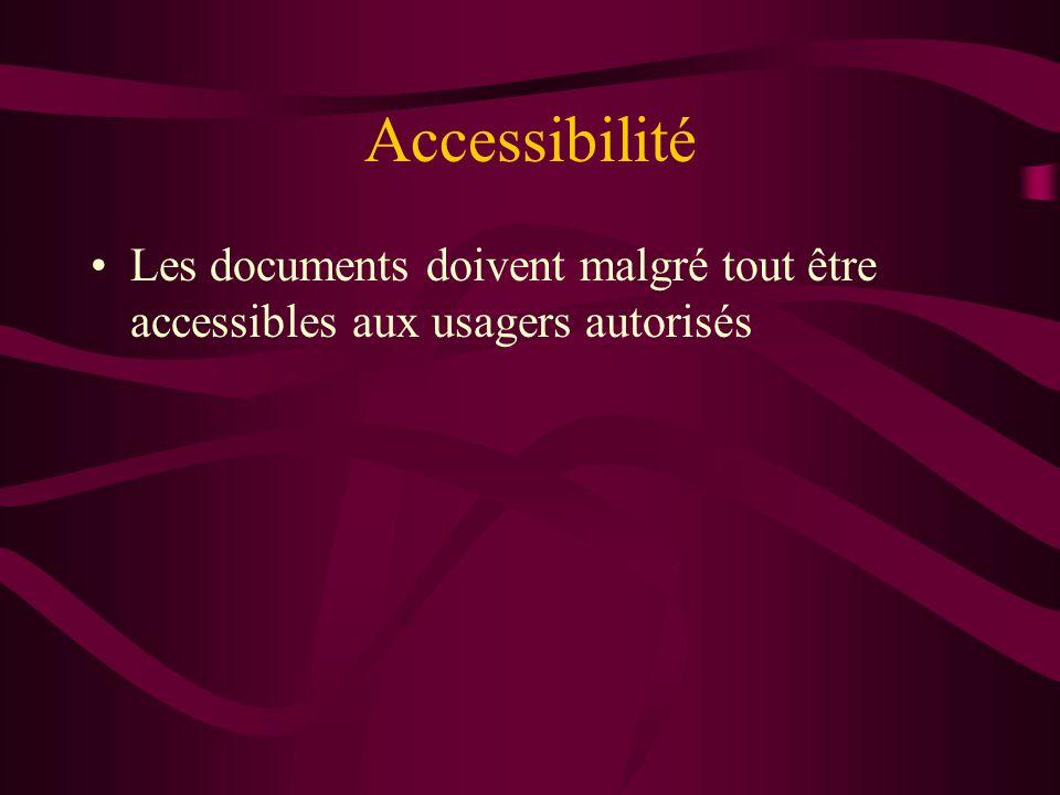 Accessibilité Les documents doivent malgré tout être accessibles aux usagers autorisés.