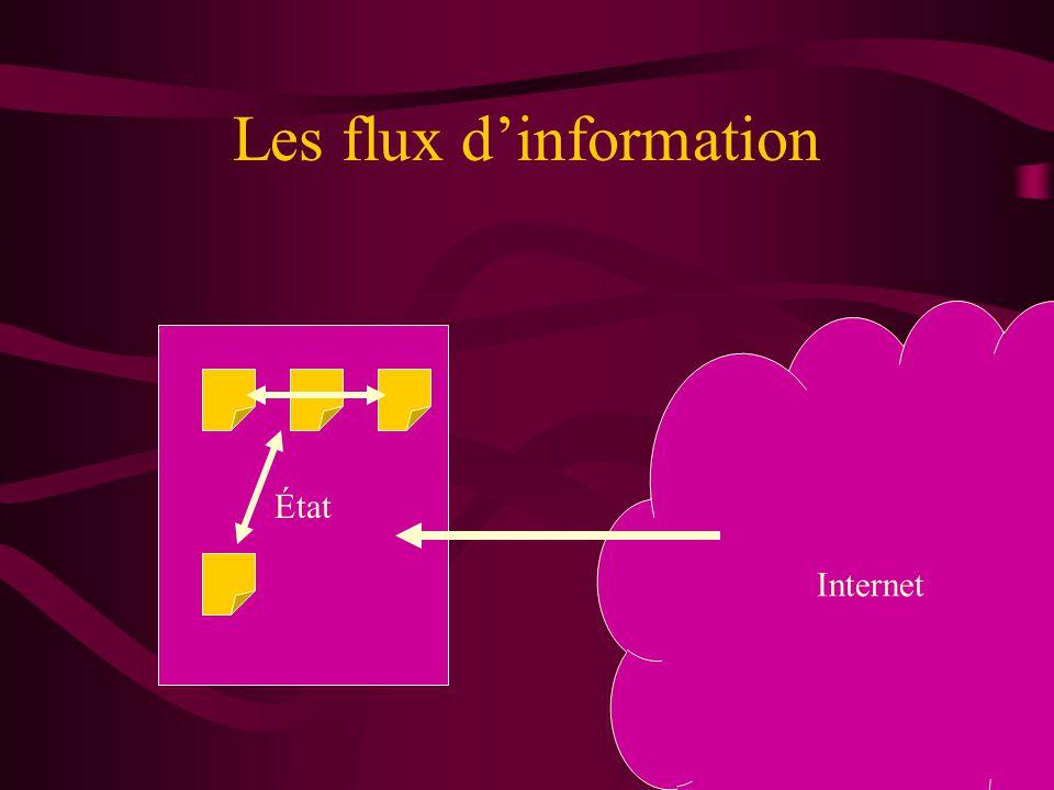 Les flux d'information
