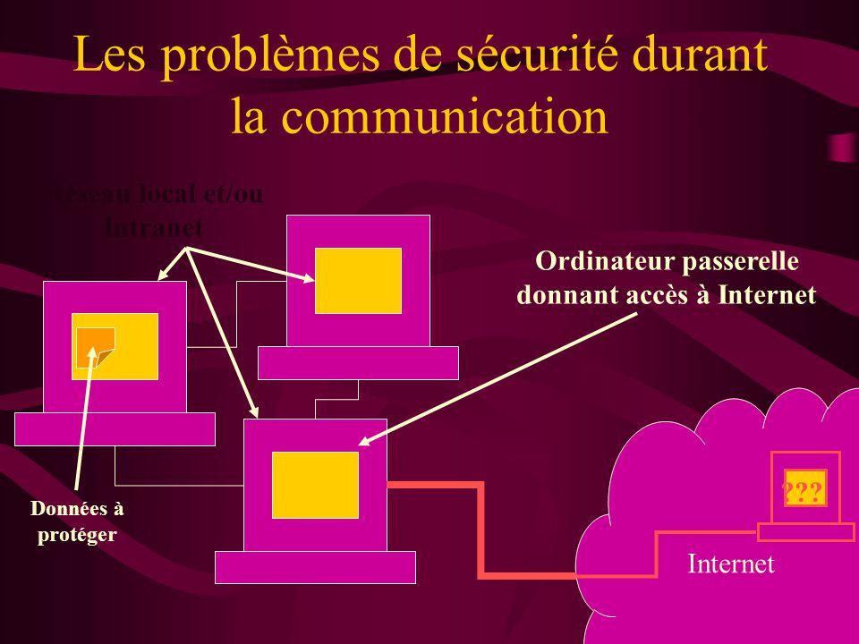 Les problèmes de sécurité durant la communication