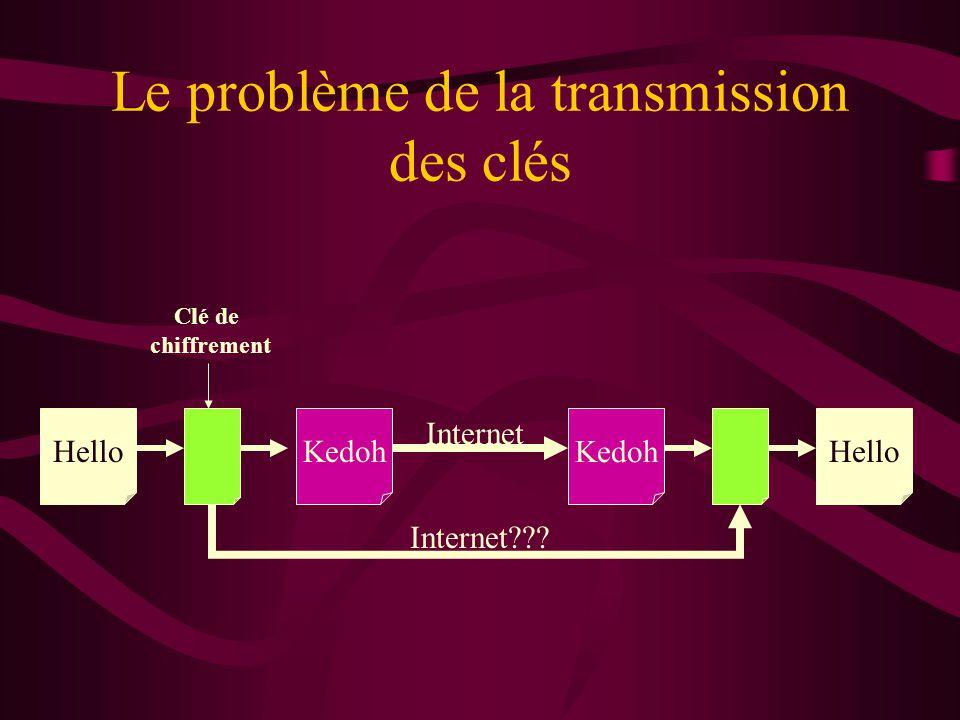 Le problème de la transmission des clés