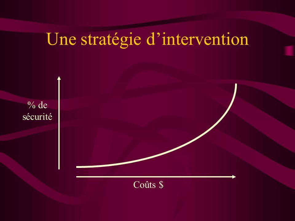 Une stratégie d'intervention