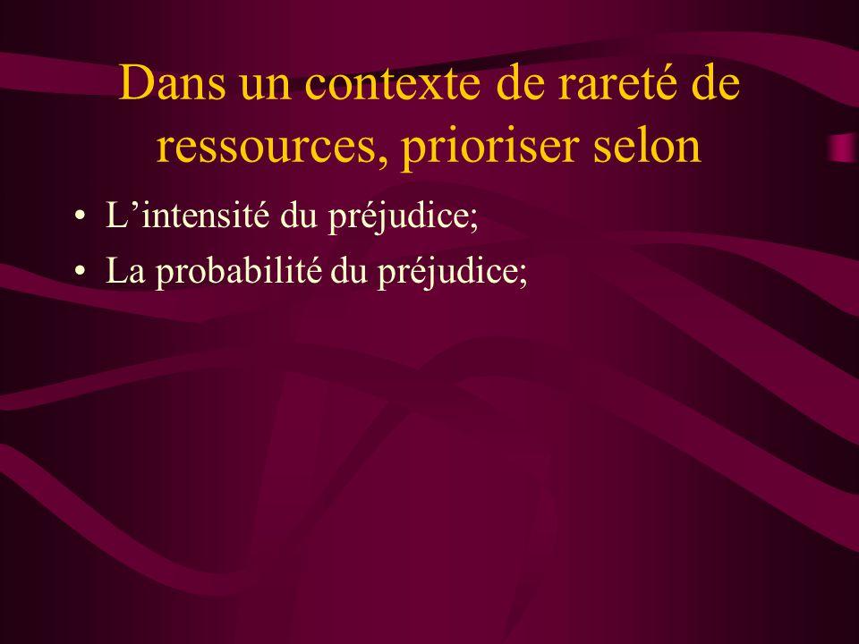 Dans un contexte de rareté de ressources, prioriser selon