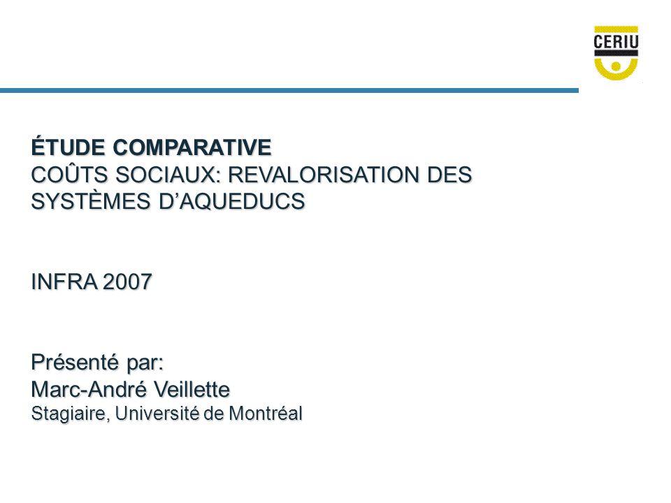COÛTS SOCIAUX: REVALORISATION DES SYSTÈMES D'AQUEDUCS