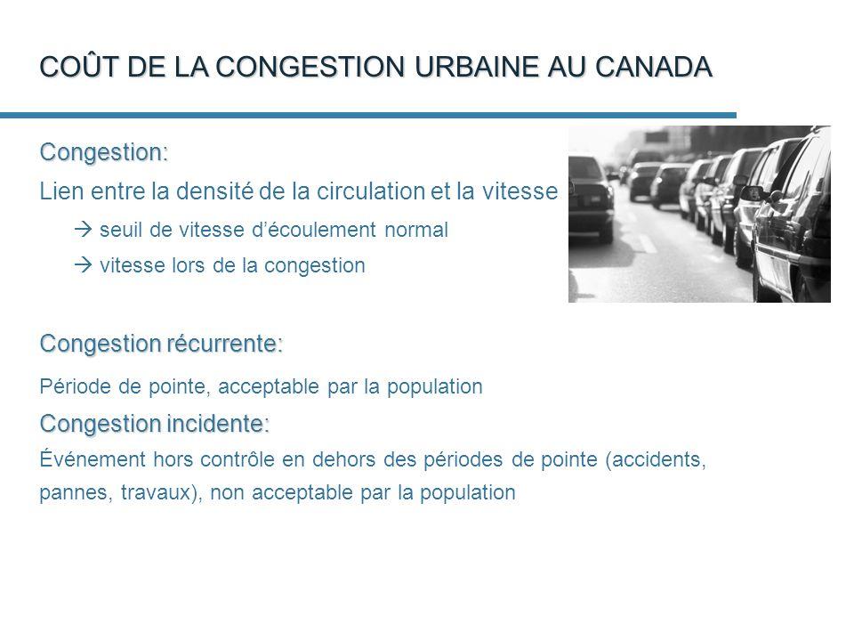 COÛT DE LA CONGESTION URBAINE AU CANADA